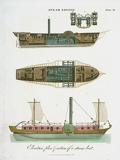 1900 steam ship site inspiration for ss columbia in 2018 pinterest rh pinterest com