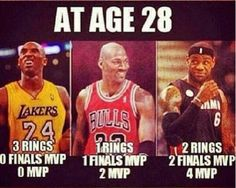 Lebron, Kobe and Jordan Achievements at Age Funny Basketball Memes, Cavs Basketball, Nba Funny, Funny Sports Memes, Basketball Legends, College Basketball, Basketball Players, Nba Memes, Basketball Stuff