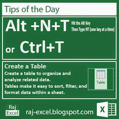 Raj Excel: Excel Shortcut Key: Ctrl+ T / Ctrl+ L or Alt + N...