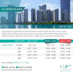 Check out the latest Market Prices 2017 – Al Reem Island Apartments - From Nationwide Middle East Properties. Keep an eye on our daily updates where HOT offers can just pop in with better prices!  #NatiowideMarketWatch  #AlReemIsland #AbuDhabi #UAE #Apartment #RealEstate #AbuDhabiRealEstate #AbuDhabiProperties #NationwideProperties #Investment #PropertiesSolution  #PropertyForSale #AbuDhabilife #LuxuryIsUs #InstaAbuDhabi #Tower