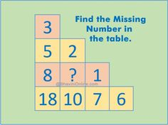 find the missing number 3 5 2