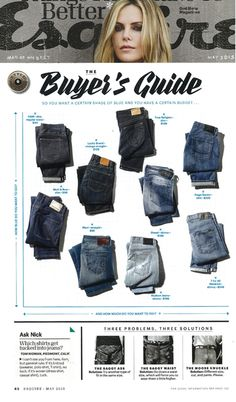 Esquire featured out Vintage Straight Mens Jeans in their May 2015 denim Buyers Guide.