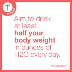 How many ounces of water have you had today?