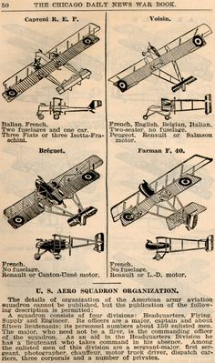 WWI Airplanes (5)