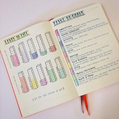 Color Coding with pencil or markers. New Blog Post: See how I re-created my Level 10 Life spread in my new bullet journal, plus 7 amazing Level 10 Life spreads for your inspiration. Idea is to relax unwind with coloring in your pages.