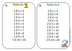 éventail des tables de multiplication