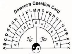 For more detailed questions you may want to make use of a dowsing board
