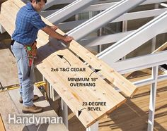 How To Build A Porch Screen Porch Construction