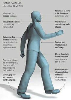 Como caminar saludablemente #caminar #salud  Recuerde la importancia de mantener una buena postura al caminar.
