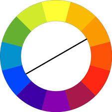 """Képtalálat a következőre: """"komplementer színek"""""""