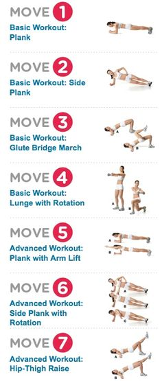 Basic Core Moves