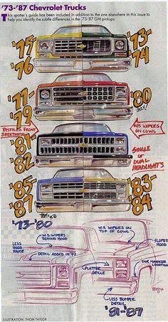Identify 73-88 chev chevy chevrolet pickup trucks