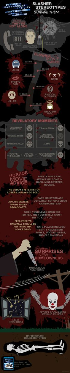 Helpful Infographic Will Help You Survive a Serial Killer