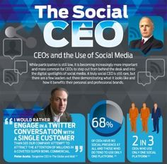 The Social CEOs are growing in numbers. Are executives finally finding the value of social media? Social Enterprise, Real Estate Companies, Seo Services, Love And Marriage, Digital Marketing, Investing, Social Media, Learning, Spotlights