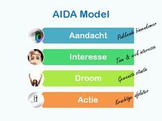 Het AIDA model gebruiken voor je sollicitaties: cv en motivatiebrief
