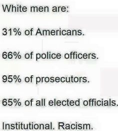 White supremacy / institutionalize racism