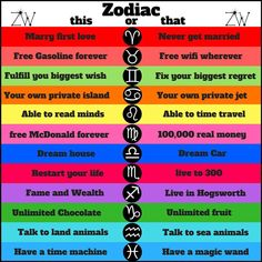 269 Best El Zodiaco images in 2019 | Leo horoscope, Leo