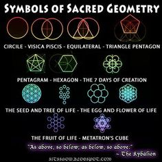 The Earth Plan: Symbols of Sacred Geometry ~ Nassim Haramein ~ 14 October 2015 Sacred Geometry Meanings, Sacred Geometry Patterns, Sacred Geometry Tattoo, Sacred Meaning, Spiritual Symbols, Sacred Symbols, Ancient Symbols, Occult Symbols, Magic Symbols