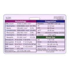 Lab Values Horizontal Badge ID Card Pocket Reference Guide Scrubs and Stuff LLC,http://www.amazon.com/dp/B009B7EY3M/ref=cm_sw_r_pi_dp_WXNwtb1AJT617GN3