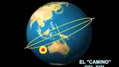 Movimientos de la Tierra - Estaciones.flv, via YouTube.
