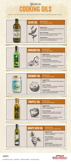 Make the most of your cooking oils with our handy chart of flavor profiles, health benefits and optimal ingredient pairings.