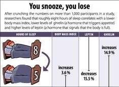 You snooze, you lose!   #weightloss #sleep #sweetdreams #snoozeyoulose #elasespas #utah