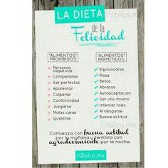 La dieta para esta semana ;) Te recomendamos:Una persona feliz Famosos que dan mensajes positivos Un buen consejo para ser feliz