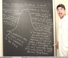The morning people curve