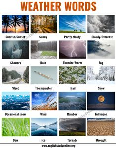 Weather Words: Useful List of English Weather Words and Vocabulary - English Study Online English Vocabulary Words, Learn English Words, English Phrases, English Study, English Grammar, Learning English For Kids, English Language Learning, Teaching English, English Writing Skills