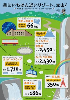 infogra.me(インフォグラミー)| 星にいちばん近いリゾート、立山! Toyama, Kids Study, Vacation Trips, Timeline, Travel Tips, Life Hacks, Projects To Try, Education, Infographics