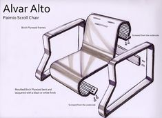 Paimio Chair by Alvar Aalto Deco Furniture, Furniture Projects, Furniture Design, Alvar Aalto, Lounge Chair Design, Modern Chairs, Scandinavian Design, Plywood, Armchair