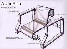 ARMCHAIR 41 PAIMIO / Alvar Aalto – nowoczesna STODOŁA   wnętrza & DESIGN   projekty DOMÓW   dom STODOŁA