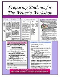 This 8-Day Unit come with Lesson Overview and Anchor Standards! Teaching students HOW to use the workshop model properly ensures a productive year!