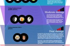How Your Profile Picture Is Damaging Your Online Personal Brand Infographic