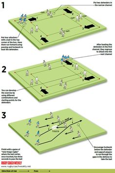 Persuade your players to run straight Rugby Drills, Football Training Drills, Rugby Training, Running Drills, Scottish Rugby Union, Rugby Time, Rugby Workout, Good Running Form, Rugby Poster