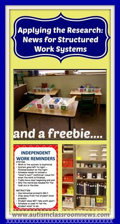Autism Classroom News: What Does it Mean if Structured Work Systems are not an EBP? Applying the Research