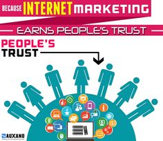 Because Internet Marketing Earns People's Trust Internet Marketing Company, Content Marketing, Digital Marketing, Business Website, Online Business, Web Analytics, Display Advertising, Seo Services, Trust