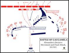 Battle Gaugamela - Alexander's decisive attack