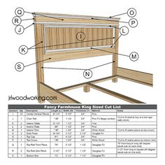 JRL Woodworking has free furniture woodworking plans with step-by-step instructions for the do-it-yourself-er. Similar to Ana White or Pottery Barn. Diy King Bed Frame, Bed Frame And Headboard, King Size Headboard, Bed Frames, Headboard Ideas, Small Woodworking Projects, Woodworking Furniture Plans, Woodworking Tips, Carpentry Projects