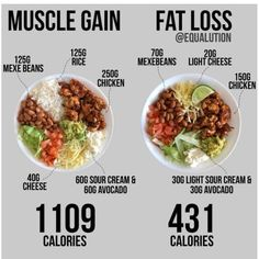 LETS TALK Youve got magic numbers & tips on how to hit them The simple science: . - clean eating and healthy eating - Weight Gain Meals, Healthy Weight Gain, Meals For Muscle Gain, Gain Muscle, Meal Plans To Lose Weight, Muscle Food, Reduce Weight, Losing Weight, Healthy Meal Prep