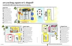 Open-Plan Living | How to get combined spaces right; top three floorplan solutions