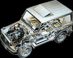 Mercedes G Wagon, Mercedes Benz G Class, Auto Motor, Motor Car, Car Colors, Land Rovers, Motor Sport, Gd, Airplanes