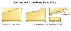 Piano cake how to