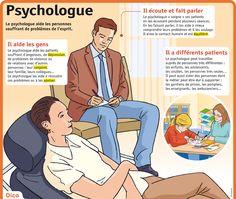 Fiche exposés : Psychologue