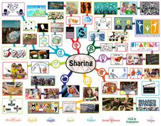 Sharing Mindmap Complete – Click to Visit Page, http://www.onecommunityglobal.org/sharing-lesson-plan/