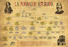 DINASTÍAS | Los Foros de la Realeza • Ver Tema - España Medieval