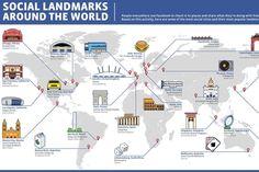 Lugares del mundo donde mas se comparte Facebook