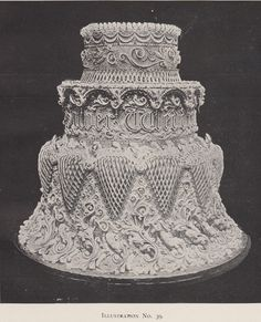 George Cox - The Art of Confectionery