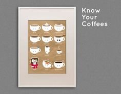 Know Your Coffees.  I see this in my kitchen; yes, it is there :)