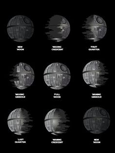 The Death Star Moon phases: